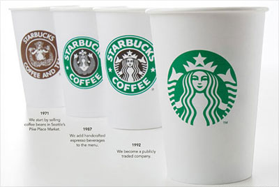 Starbucks Becher Historie