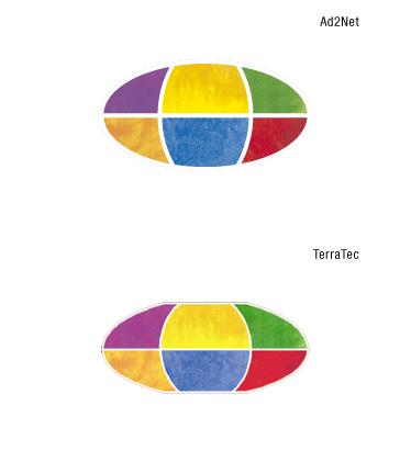 Logos: Symbol Ad2Net TerraTec