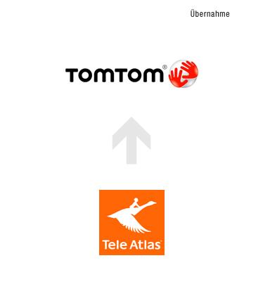 Logos: TomTom Tele Atlas
